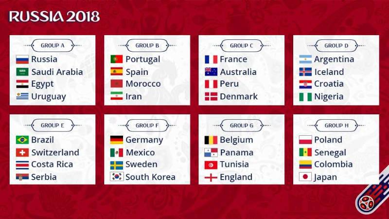 grupos del mundial 2018